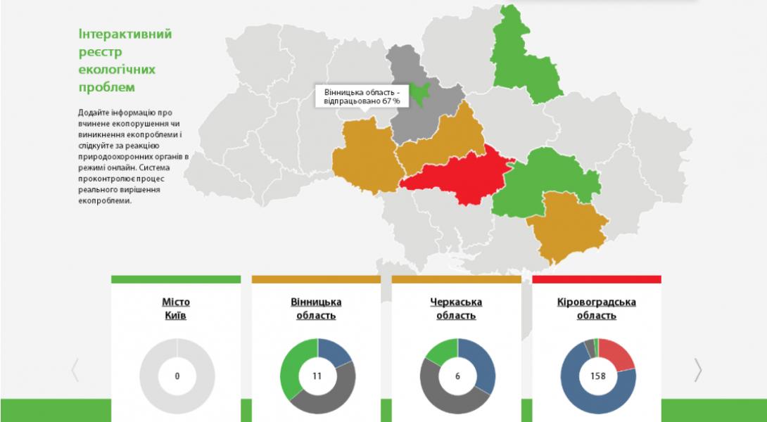 Интерактивный реестр экологических проблем v2.0